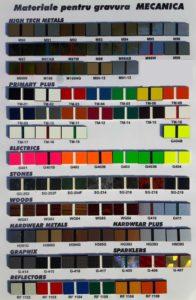 Materiale pentru gravura mecanica